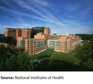 Aerial view of the National Institutes of Health Clinical Center (Building 10) in Bethesda, Maryland.
