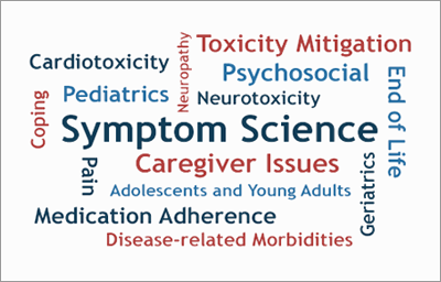 Word cloud containing Symptom Science topics.