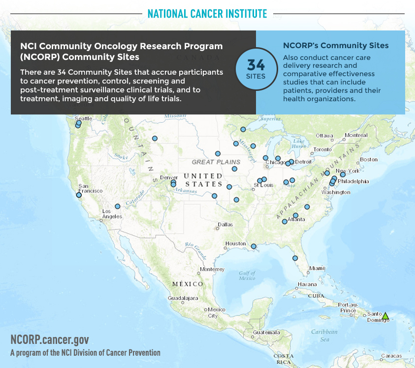 An infographic displaying the 34 NCORP Community Sites on a map of the continental United States.